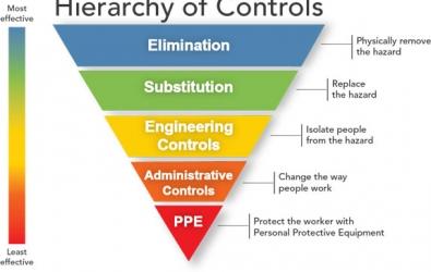 HierarchyControls.jpg